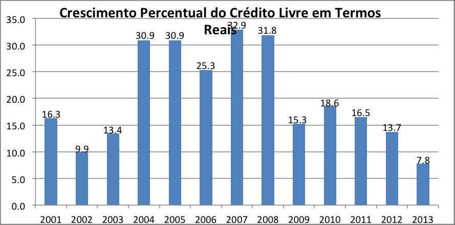 grafico02